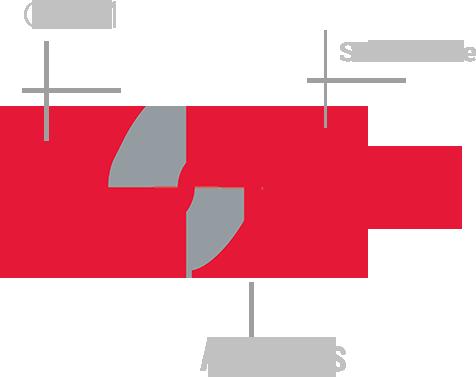 Eloqua Integration